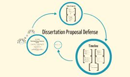 How to develop thesis proposal